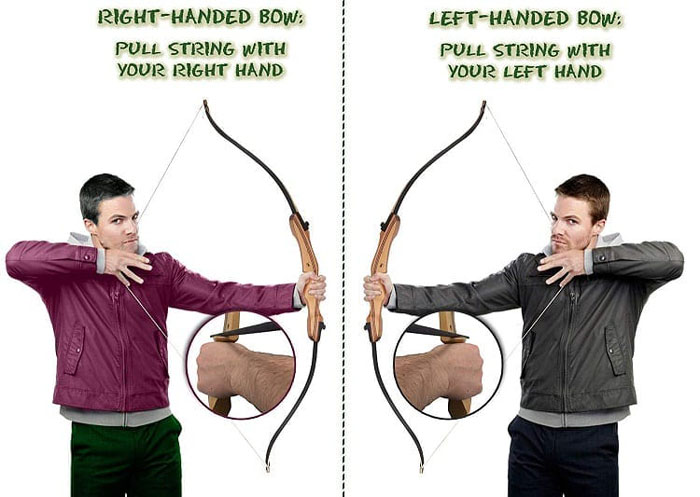Left vs Right-Handed Bow
